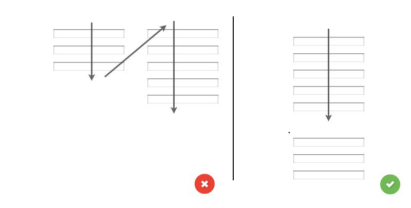 Multi-column and single-column form layouts